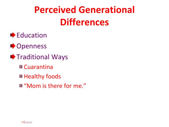 Perceived Generational Differences