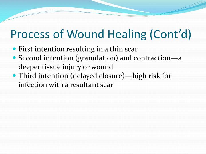 Process of Wound Healing (Cont'd)
