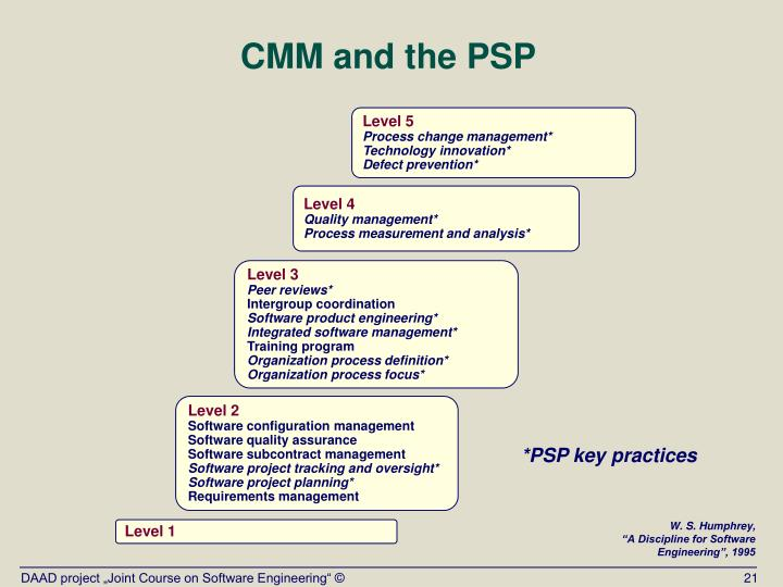 CMM and the PSP