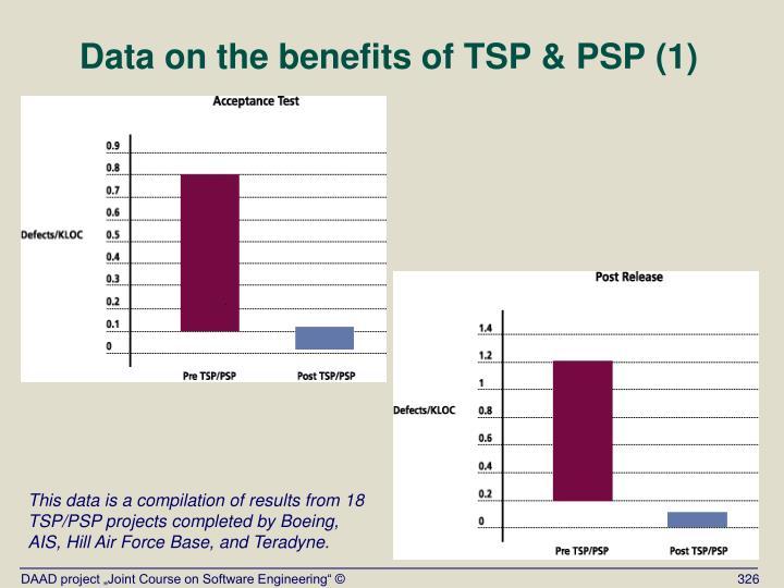 Data on the benefits of TSP & PSP (1)