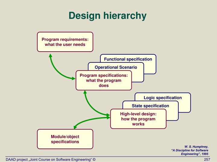 Design hierarchy