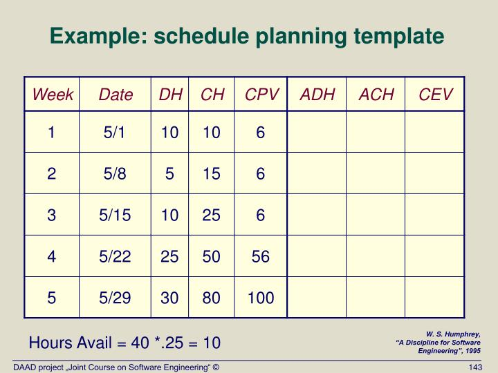 Example: schedule planning template