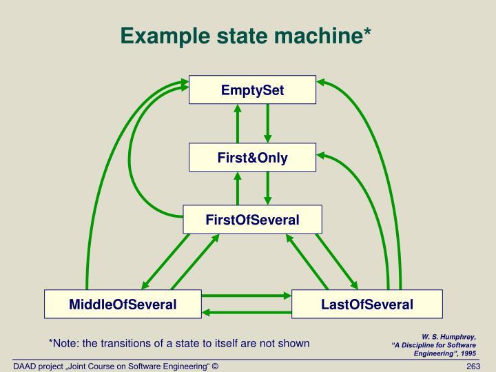 Example state machine*