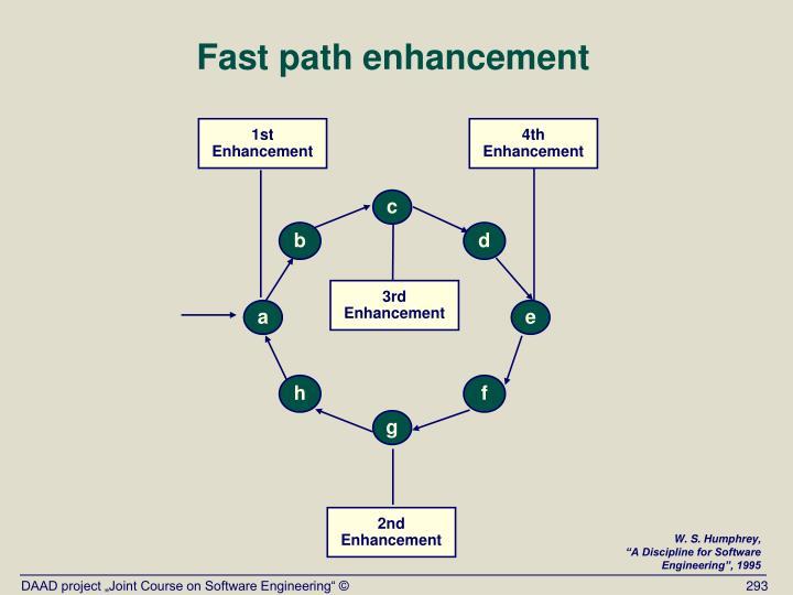 Fast path enhancement