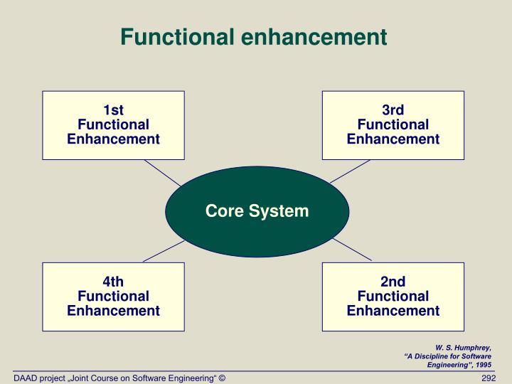 Functional enhancement