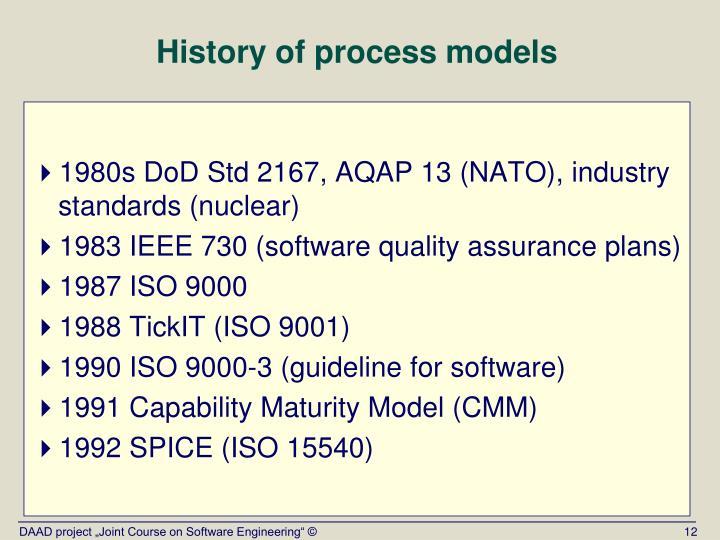 History of process models