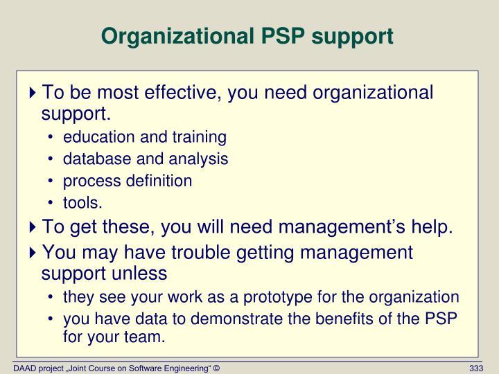 Organizational PSP support
