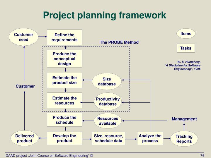 Project planning framework