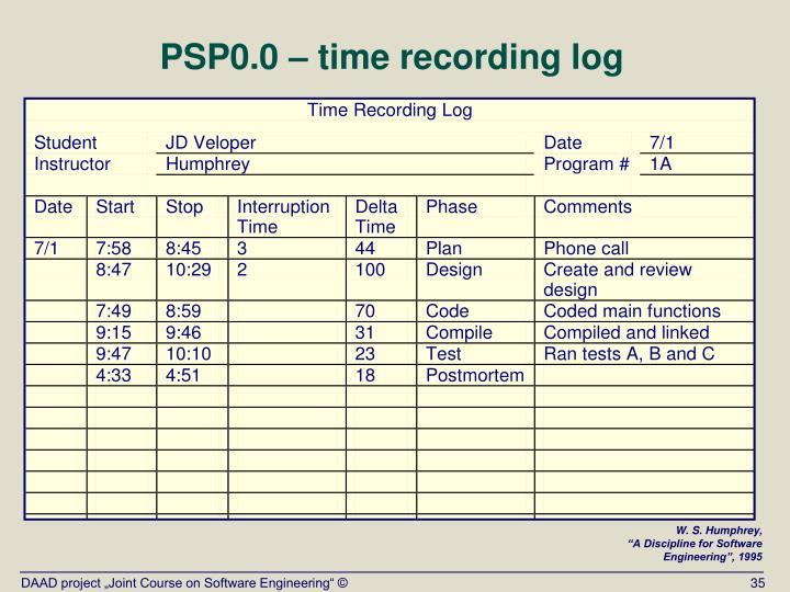 PSP0.0 – time recording log