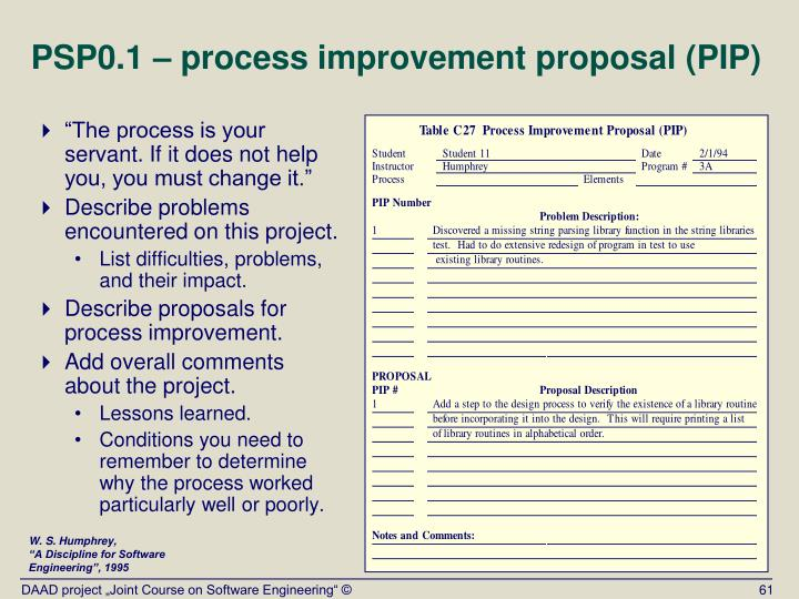 PSP0.1 – process improvement proposal (PIP)
