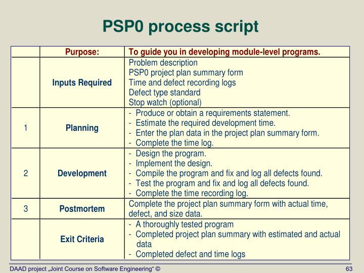 PSP0 process script