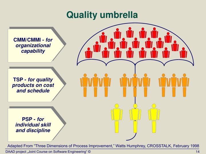 Quality umbrella