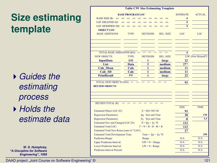 Size estimating template