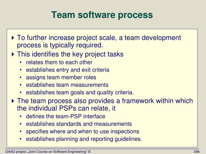 Team software process