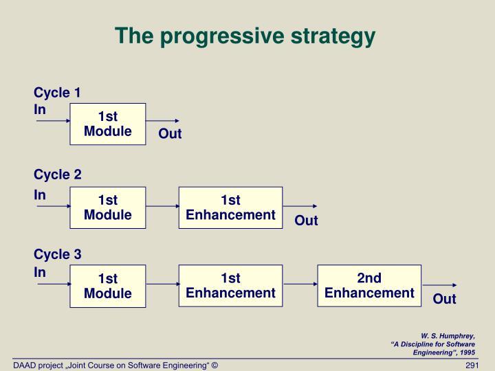 The progressive strategy