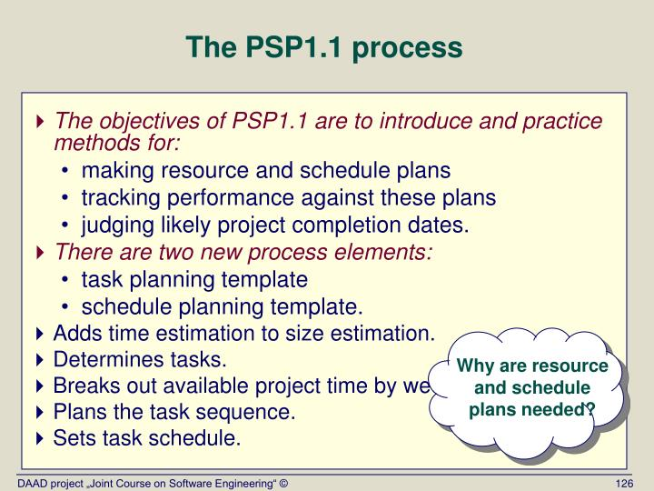 Why are resource and schedule plans needed?
