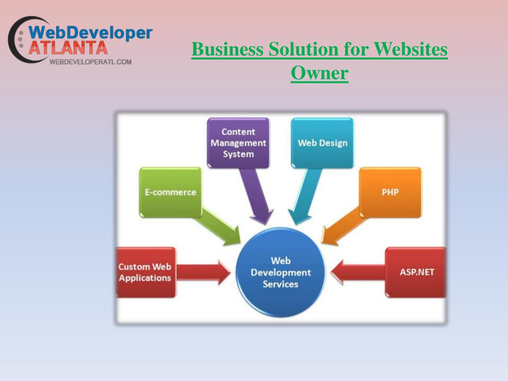 Ppt Web Developer Atl A Professional Web Development Company Powerpoint Presentation Id 6207200