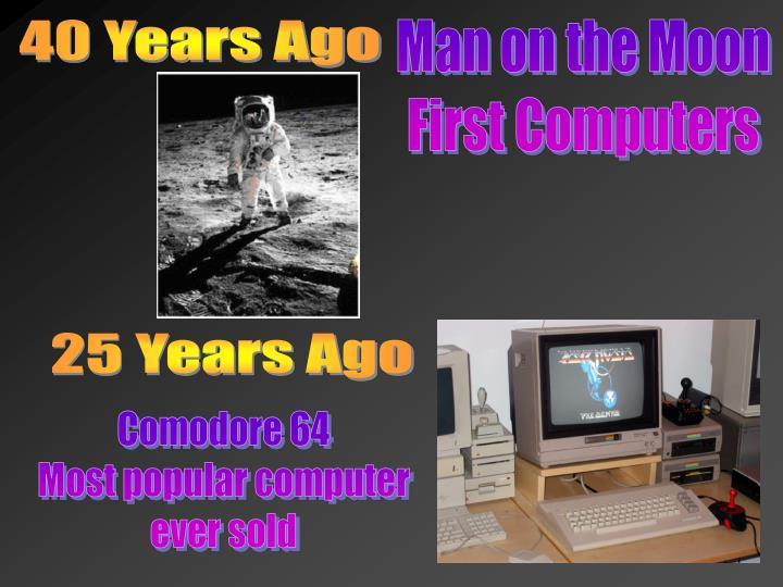 40 Years Ago
