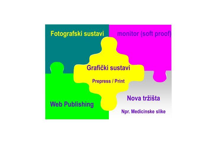 Fotografski sustavi