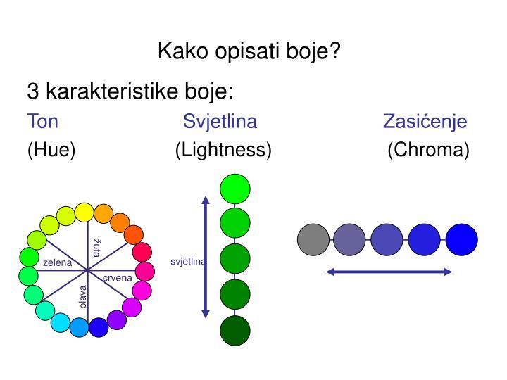 svjetlina