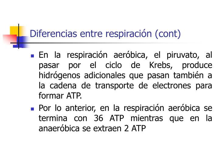Diferencias entre respiración (cont)