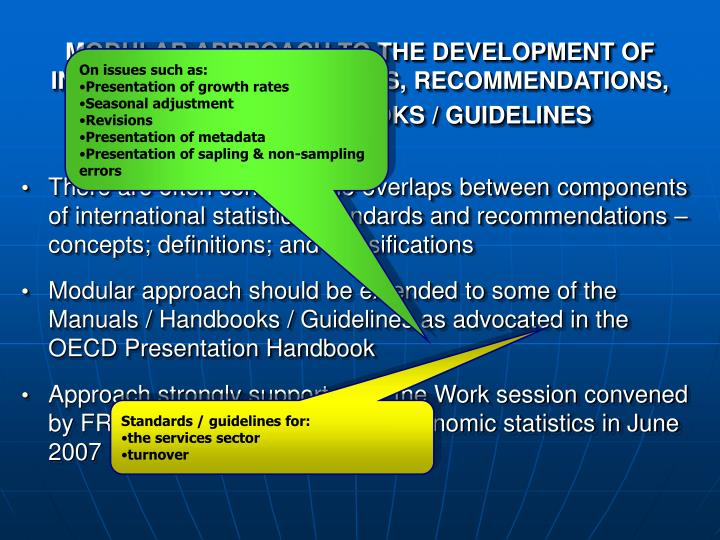 MODULAR APPROACH TO THE DEVELOPMENT OF INTERNATIONAL STANDARDS, RECOMMENDATIONS, MANUALS / HANDBOOKS / GUIDELINES