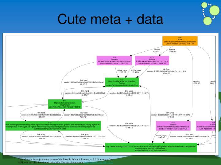 Cute meta + data
