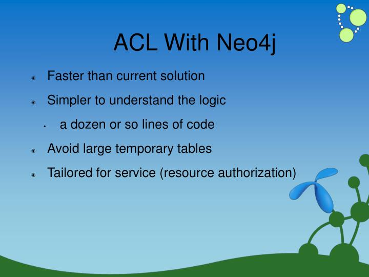 ACL With Neo4j