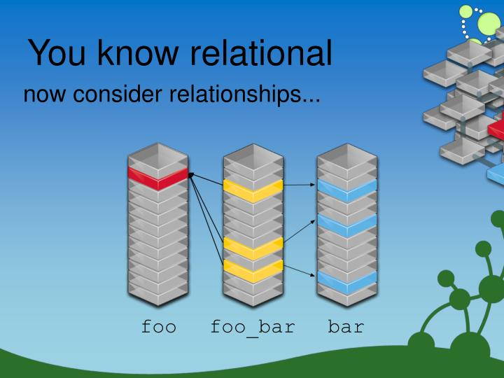You know relational
