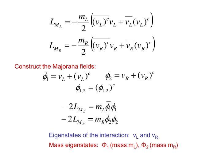 Construct the Majorana fields: