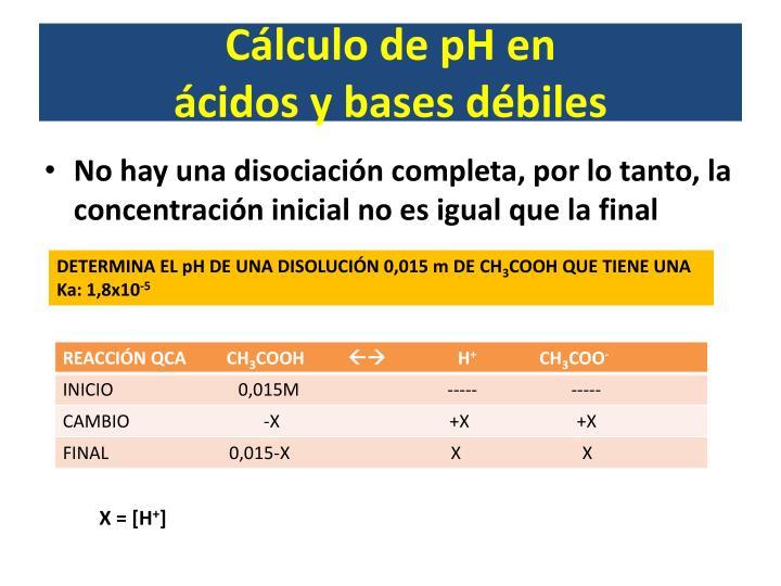 Cálculo de pH en