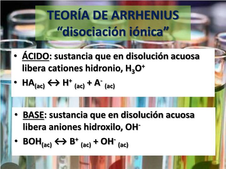TEORÍA DE ARRHENIUS