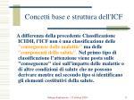 concetti base e struttura dell icf