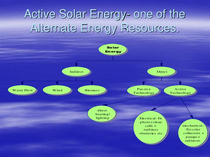 Active Solar Energy- one of the Alternate Energy Resources.