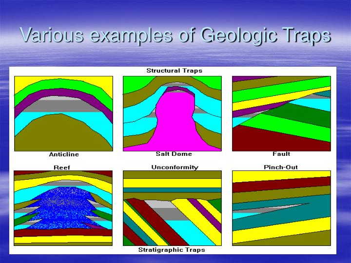 Various examples of Geologic Traps