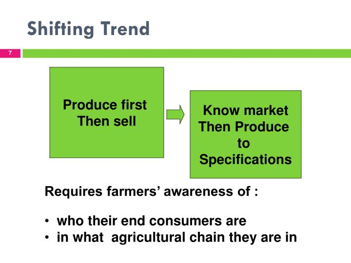 Shifting Trend