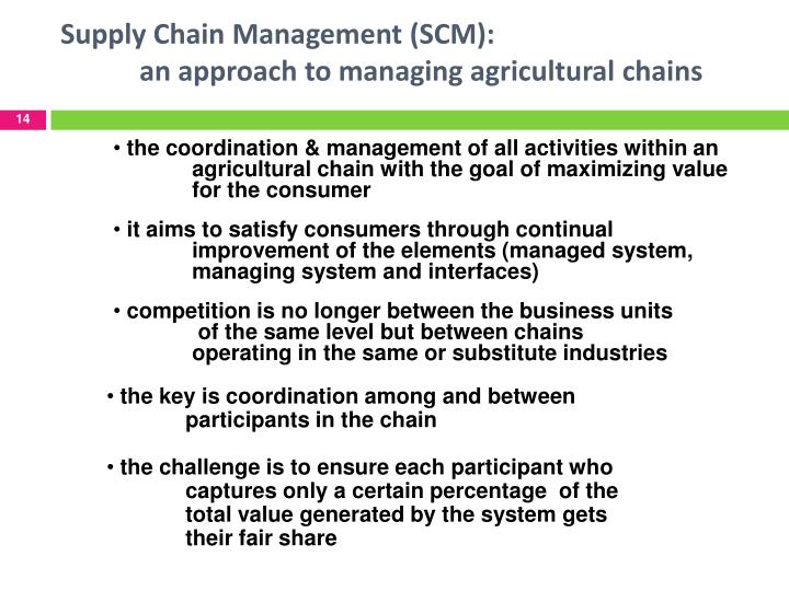 Supply Chain Management (SCM):