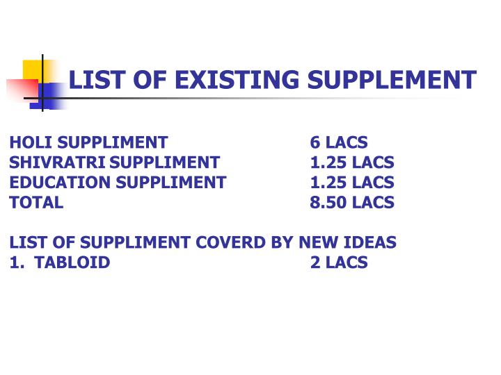 LIST OF EXISTING SUPPLEMENT
