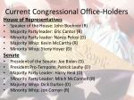 current congressional office holders