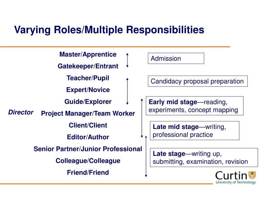 PPT - Managing your Supervisor Associate Professor Joan