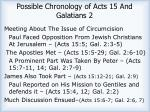 possible chronology of acts 15 and galatians 21