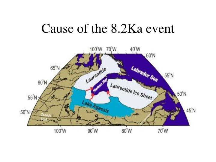 Cause of the 8.2Ka event