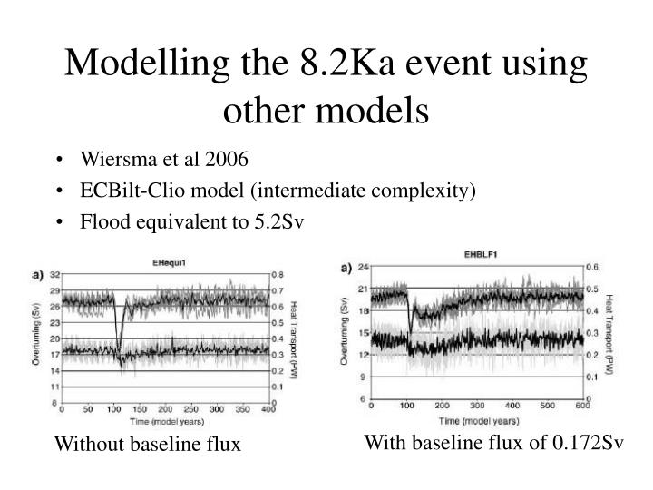 Modelling the 8.2Ka event using other models