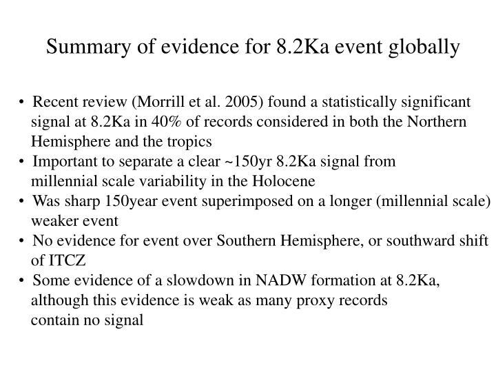 Summary of evidence for 8.2Ka event globally