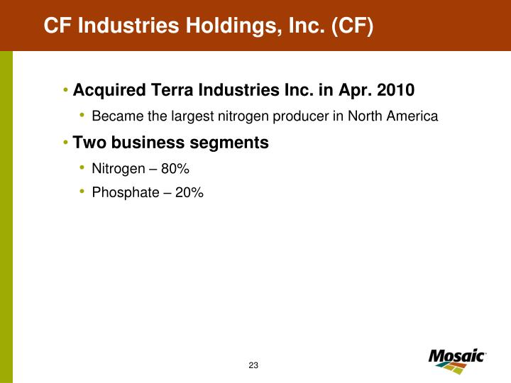 CF Industries Holdings, Inc. (CF)