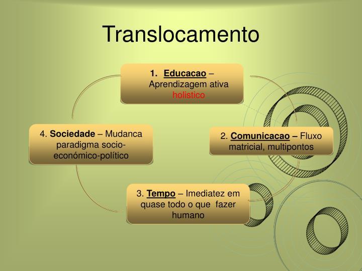 Translocamento