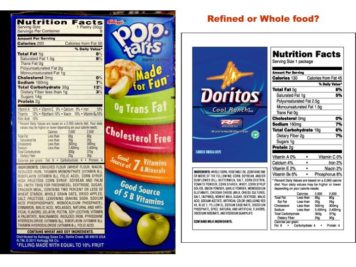 Refined or Whole food?