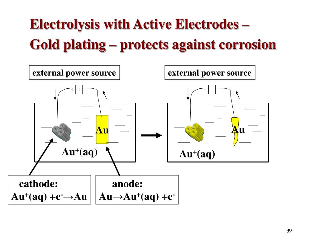 PPT - Electrochemistry and Its Applications PowerPoint