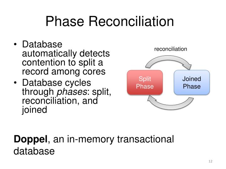 Phase Reconciliation