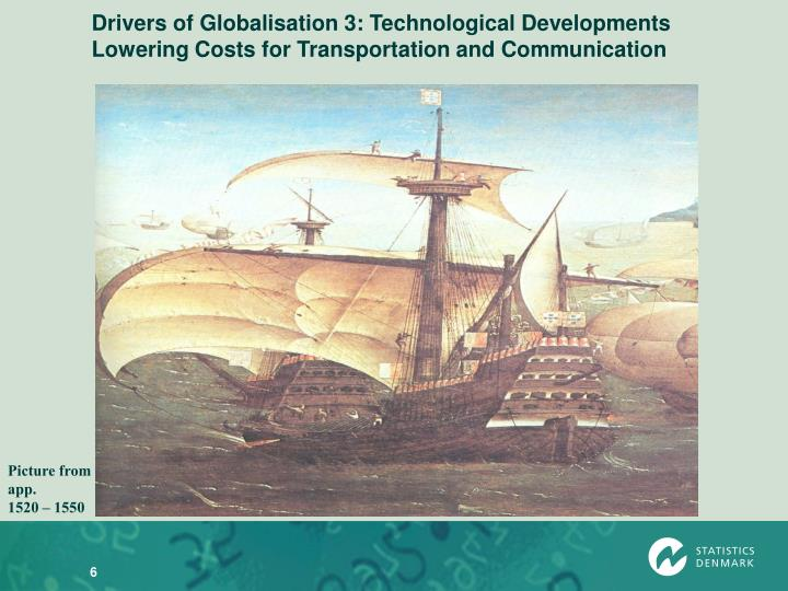 Drivers of Globalisation 3: Technological Developments Lowering Costs for Transportation and Communication